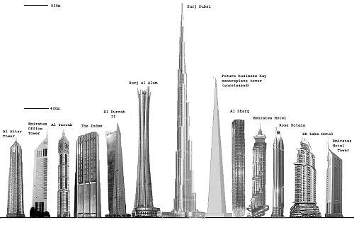 80 Imágenes de las ciudades con los edificios más altos del mundo